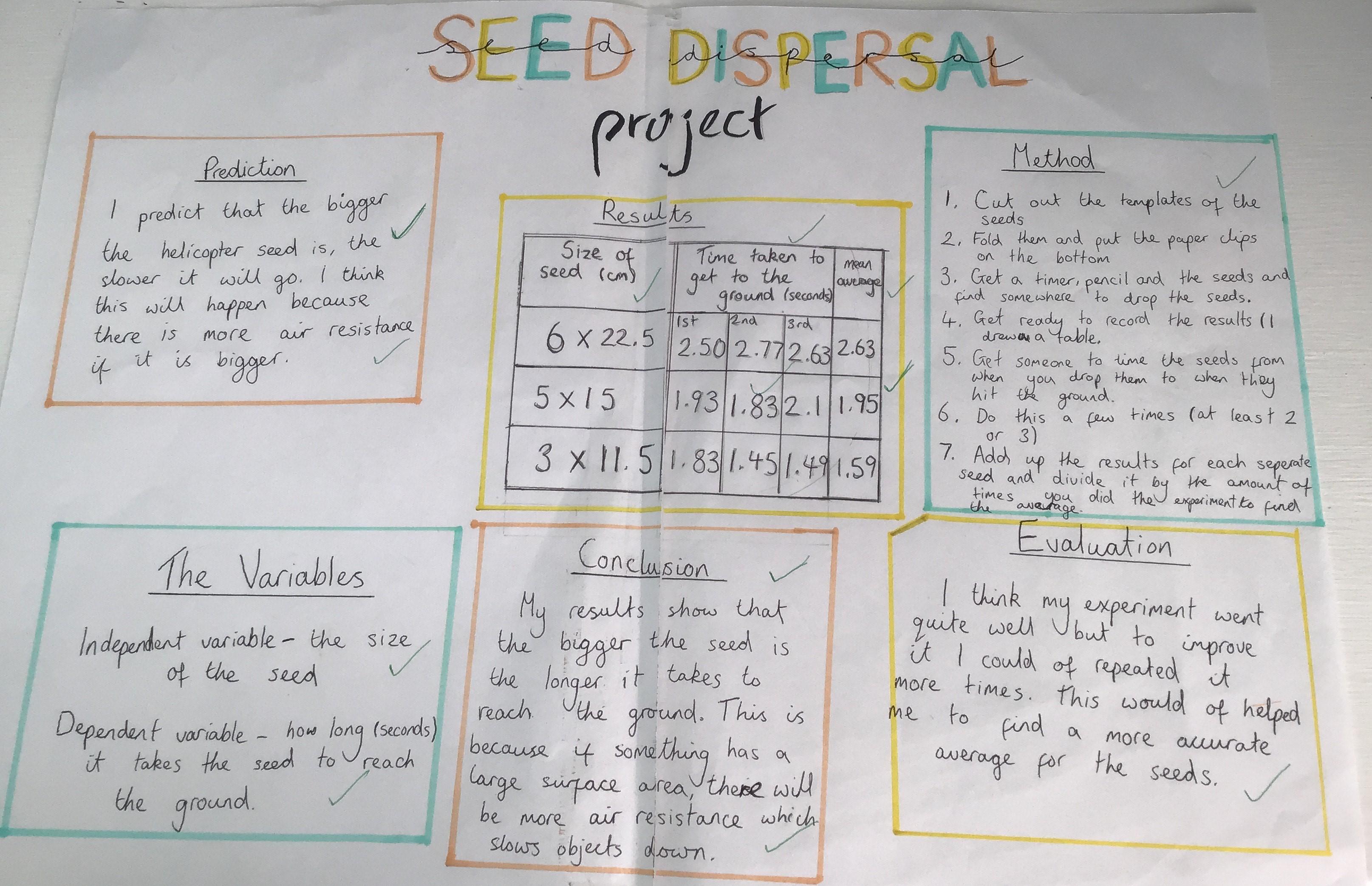 1_Seed-Dispersal